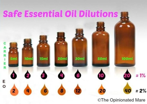 Be sure to dilute your essential oils to a safe level.